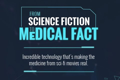 Science Fiction to Medical Fact