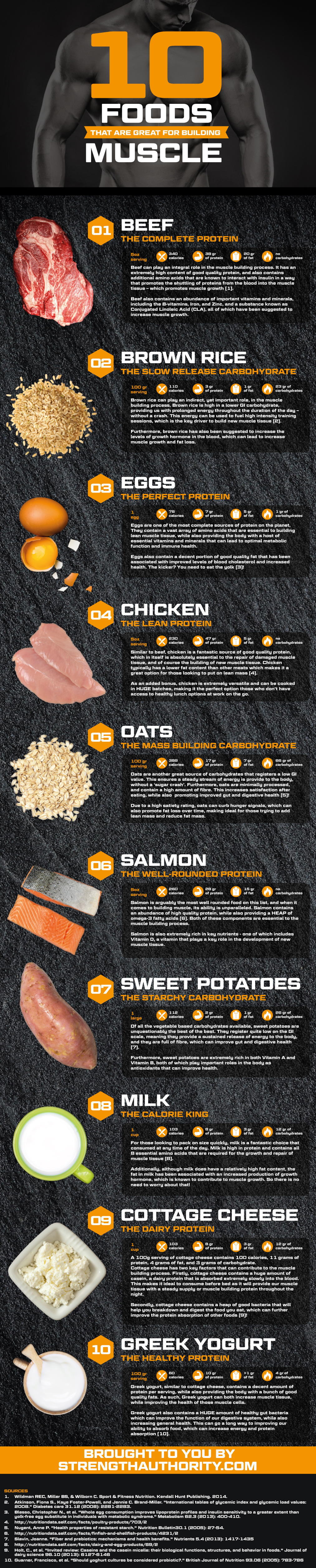 nutrition infographic