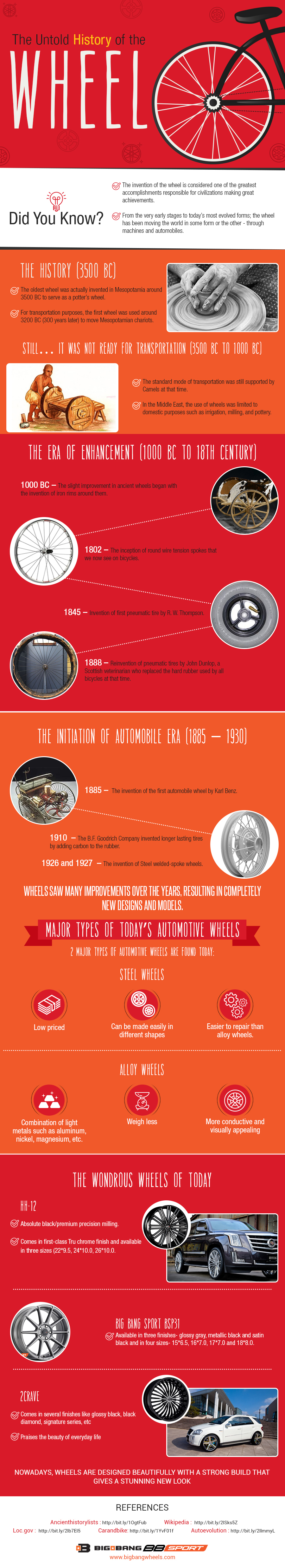 history of the wheel infographic