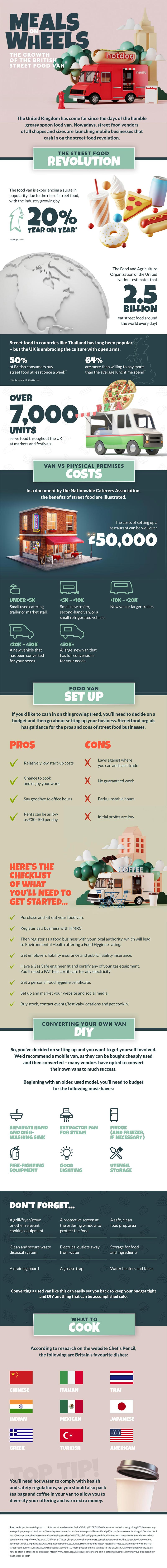 Business is booming infographic